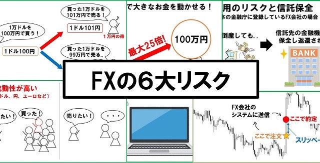 FXの6大リスク
