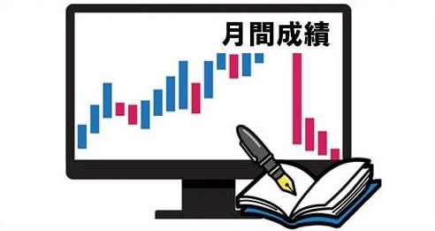 FX日記キャッチ月間成績